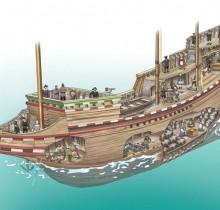 History Book-Ships