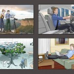 Storyboards Wundermann Dell